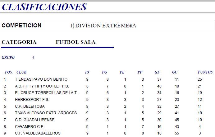 Clasificación Jornada 10 Senior Temporada 2010-2011