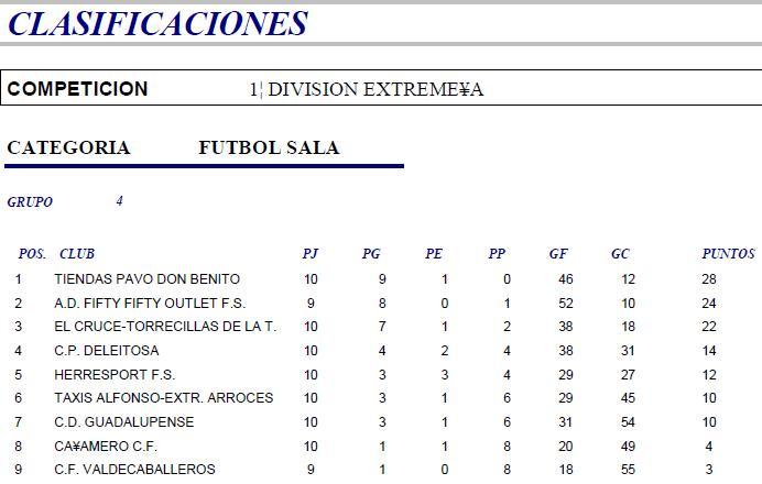 Clasificación Jornada 11 - Senior - Temporada 2010-2011
