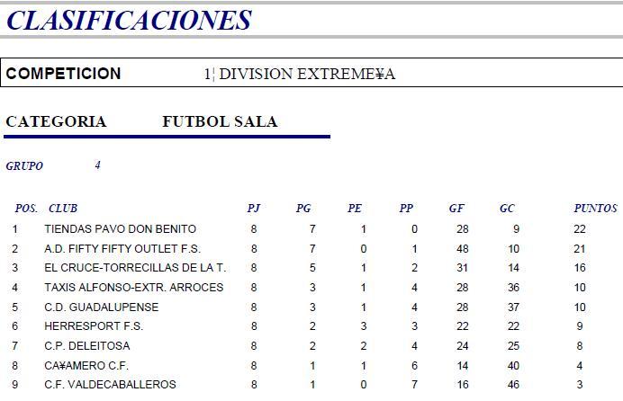 Clasificación Jornada 9 Senior Temporada 201-2011