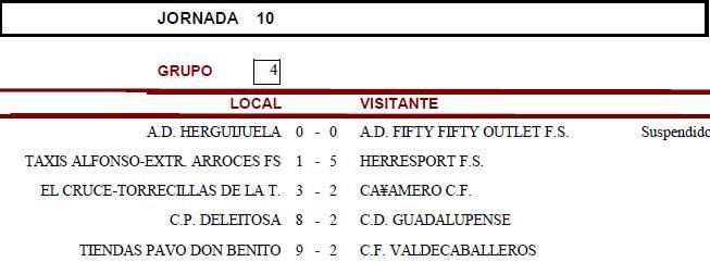 Resultados Jornada 10 Senior Temporada 2010-2011