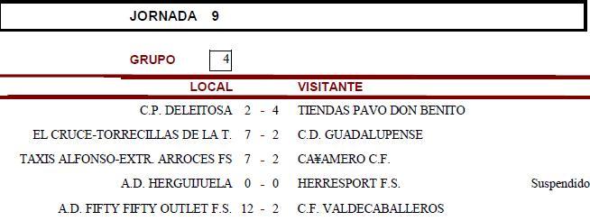 Resultados Jornada 9 Senior Temporada 201-2011